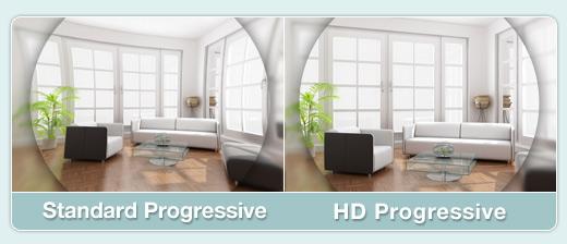 progressive-comparison